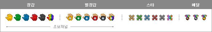 장갑→별장갑→스타→메달